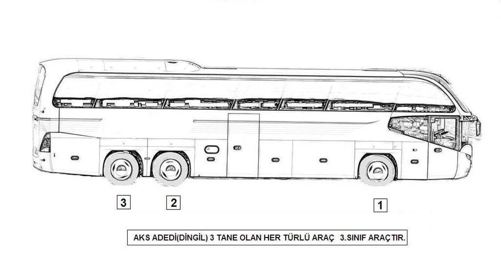 İstanbul izmir otoyolu fiyat listesi araba otobüs kamyon ve tır ücreti - Sayfa 6