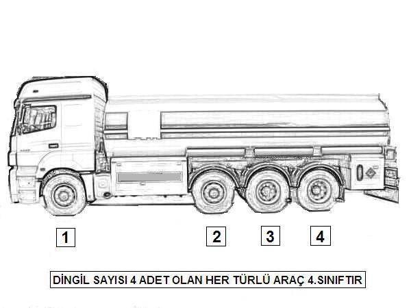 İstanbul izmir otoyolu fiyat listesi araba otobüs kamyon ve tır ücreti - Sayfa 7