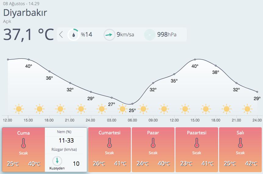 Kurban Bayramı'nda sıcak hava etkili olacak! İşte bayram hava tahmin raporu - Sayfa 16