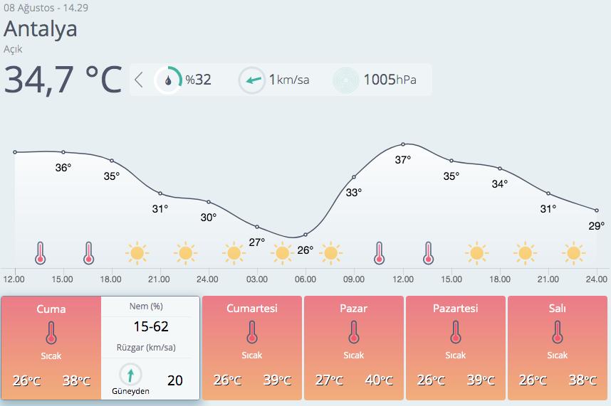 Kurban Bayramı'nda sıcak hava etkili olacak! İşte bayram hava tahmin raporu - Sayfa 15