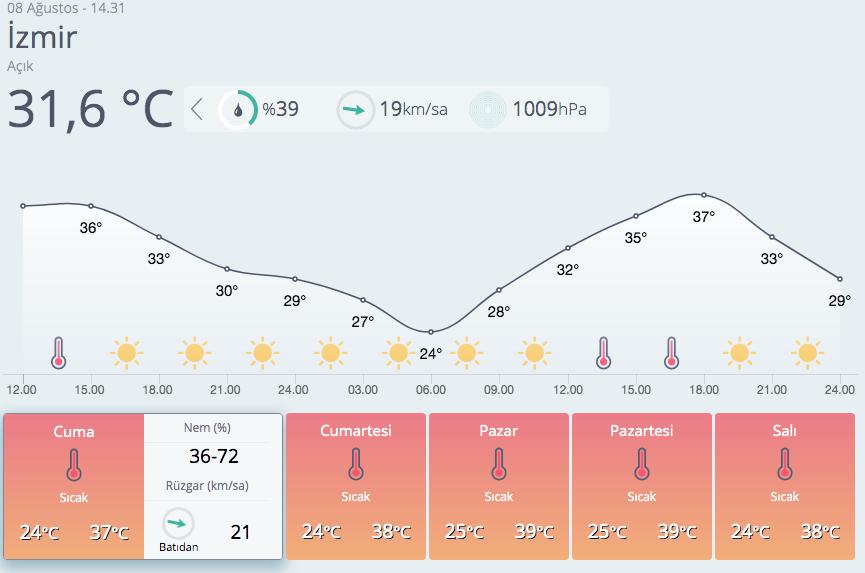 Kurban Bayramı'nda sıcak hava etkili olacak! İşte bayram hava tahmin raporu - Sayfa 14