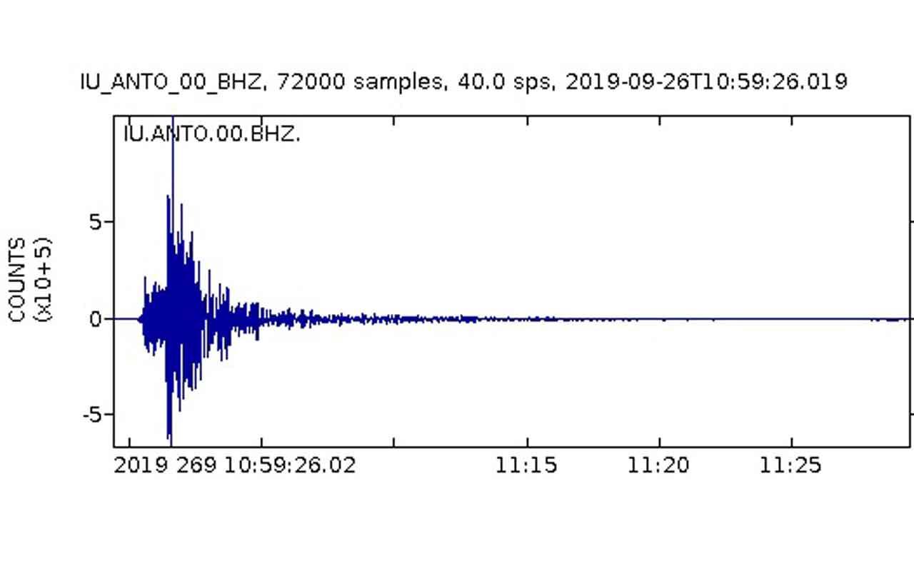 İstanbul'da korku yaratan 5.8 büyüklüğündeki depremin yeraltındaki ses kaydı