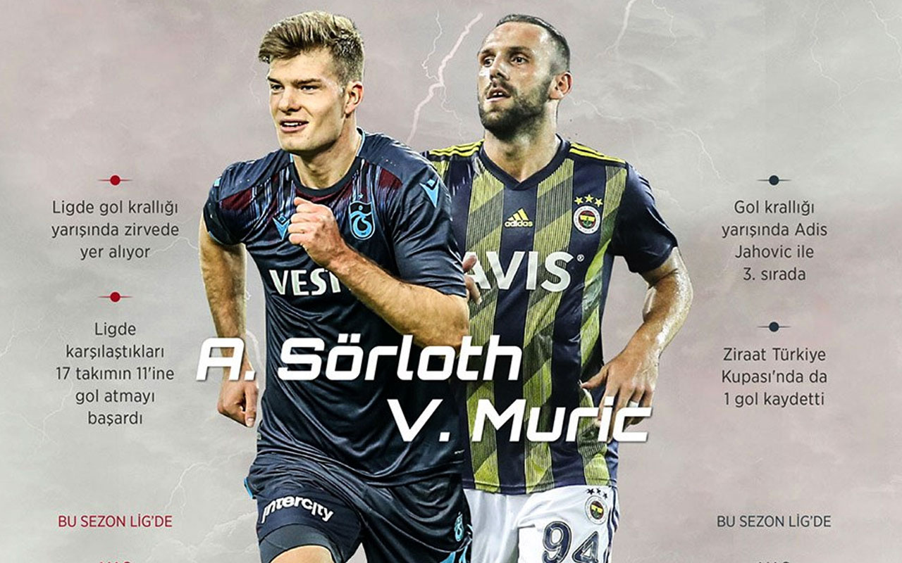 Trabzonspor - Fenerbahçe maçı saat kaçta hangi kanalda