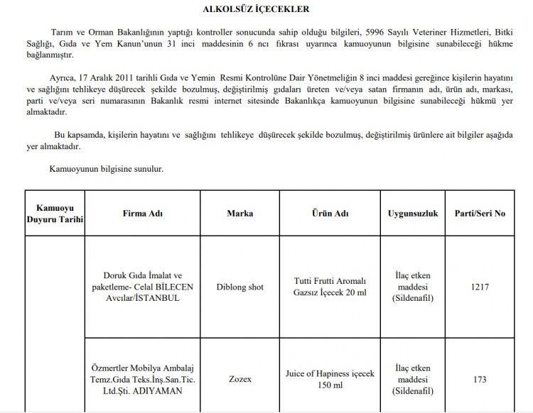 Tarım Bakanlığı, halkın sağlığıyla oynayan 74 firmayı açıkladı! Marka marka tam liste