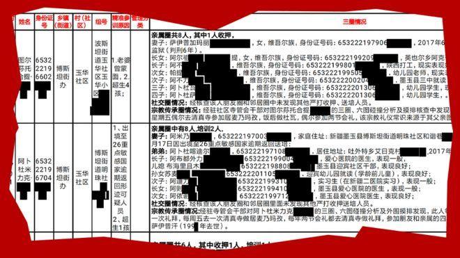 Çin'in Uygur Türkleri'ne yaptığı zulmün belgeleri ortaya çıktı işte Uygurların suçlandığı şeyler