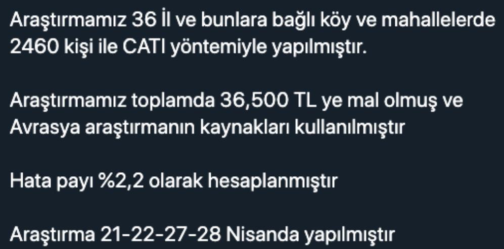 Avrasya Araştırma'dan etki araştırması! AK Parti yüzde 35'in altında MHP barajı geçemiyor