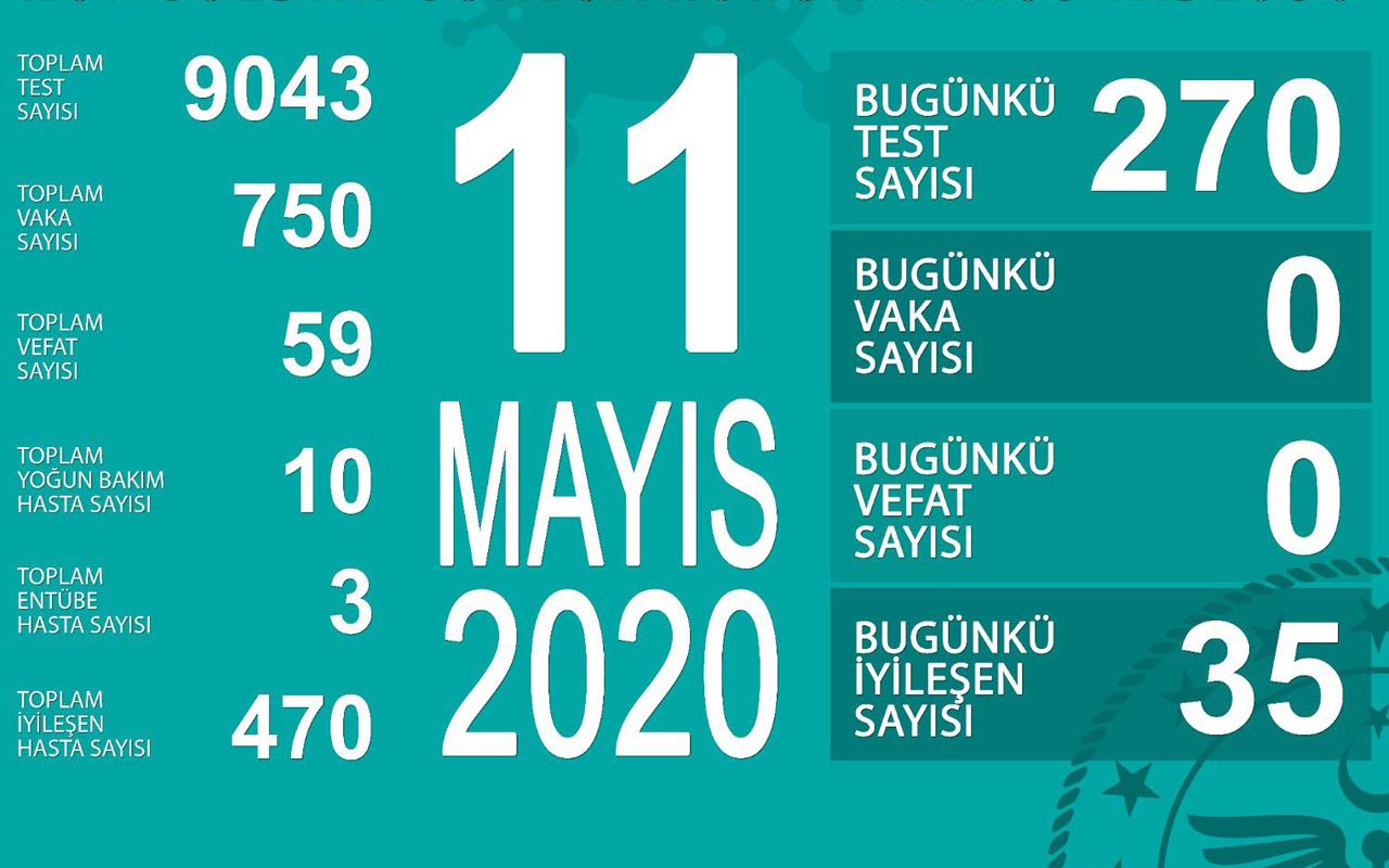 Zonguldak'ta bir ilk yaşandı! Koronada ilk kez ölüm ve vaka yaşanmadı