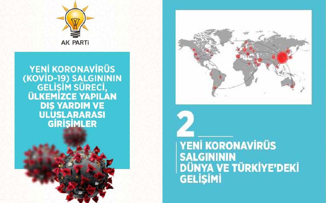 Ön yazısı Cumhurbaşkanı Erdoğan'dan! AK Parti'den pandemi kitabı