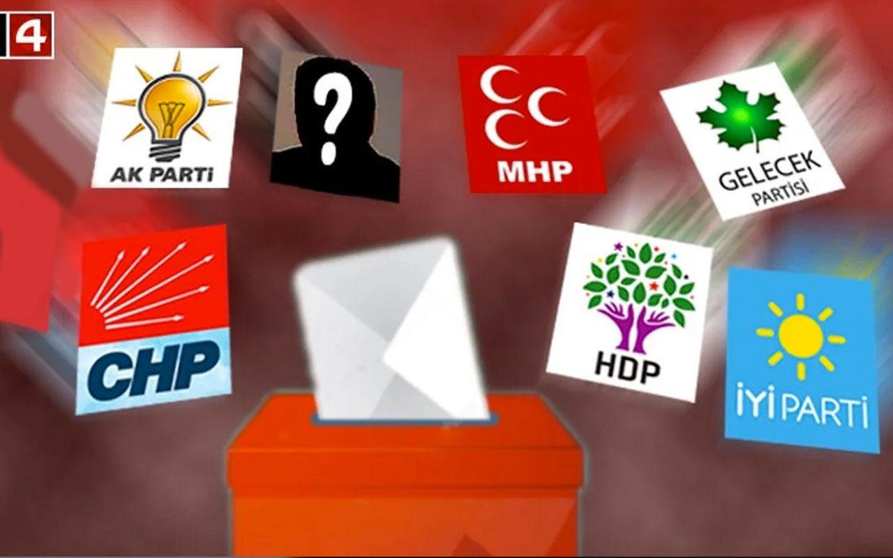 MAK'ın 'yarın seçim olsa' anketinde sürpriz sonuçlar! Meclis'teki iki partiye şok