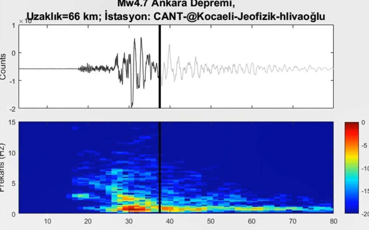 Ankara'daki depremin ürkütücü sesi ortaya çıktı