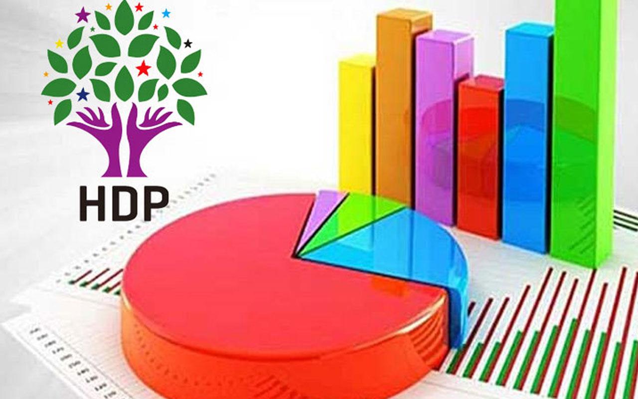 Optimar'ın 'HDP'de kapatılsın mı' anketinde çarpıcı sonuçlar! En yüksek hayır CHP'den