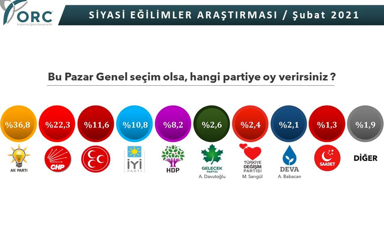 ORC seçim anketi sonuçları Ali Babacan'a şok yaşattı! Mustafa Sarıgül bile solladı