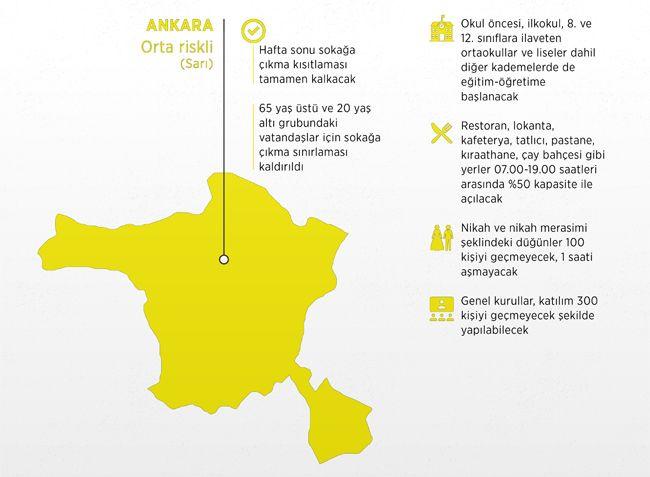 İstanbul, Ankara ve İzmir'de koronavirüs tedbirleri