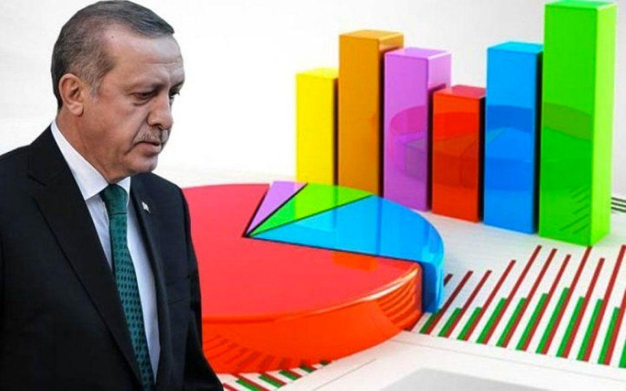 MetroPOLL'den en başarılı muhalifet lideri'' anketi! Erdoğan karşısında en etkili Akşener