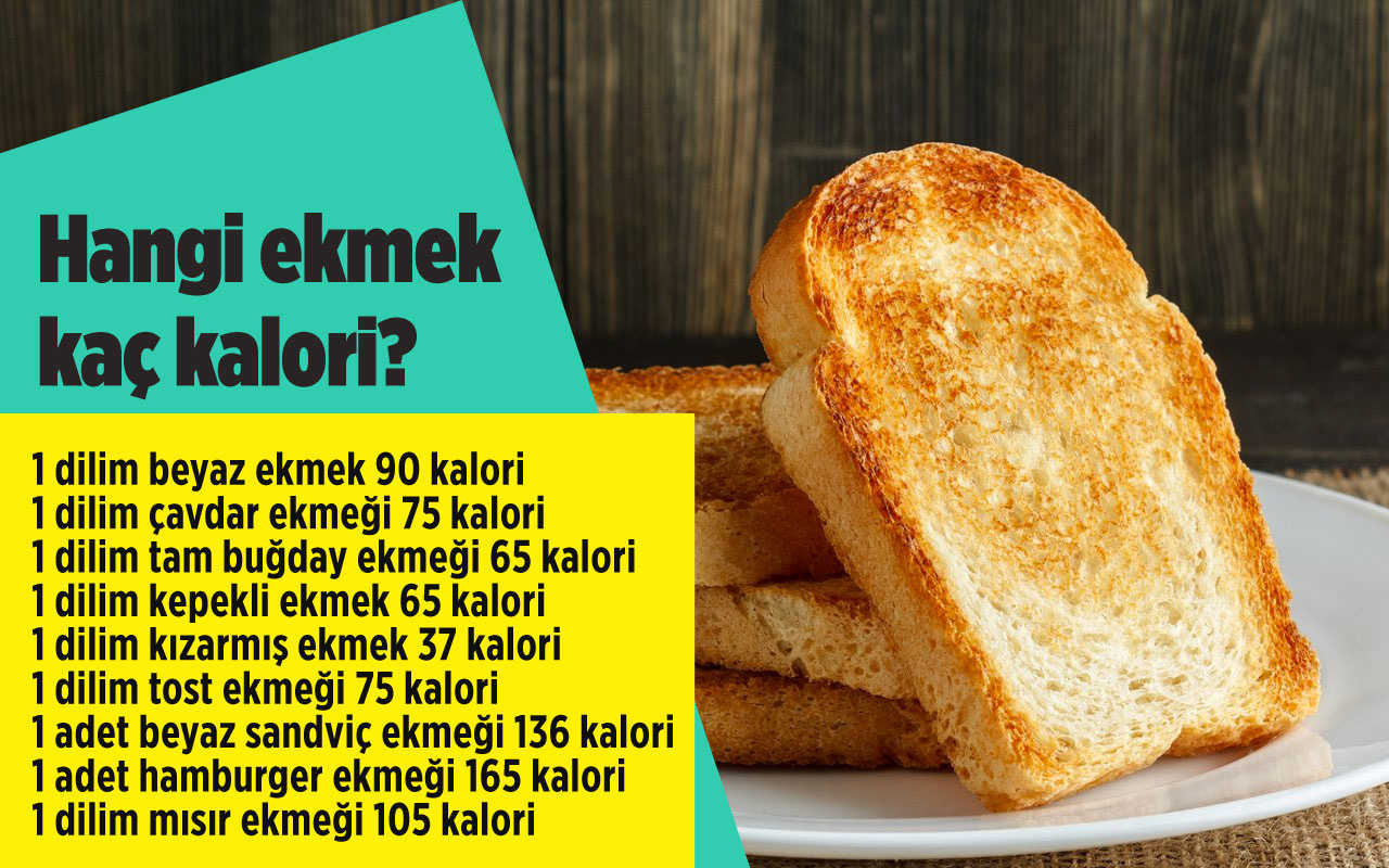1 dilim kızarmış ekmek kaç kalori? Beyaz ekmeği kızartırsanız kalorisi düşüyor