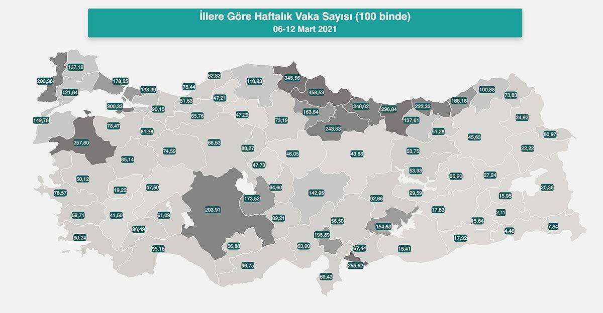 Samsun rekora koşuyor Sağlık Bakanı Fahrettin Koca Covid-19 haritasını paylaştı
