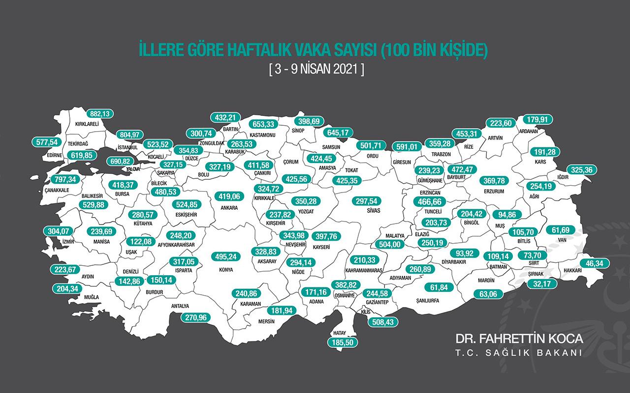İstanbul'da korkunç oran! İllere göre haftalık vaka sayısı güncellendi