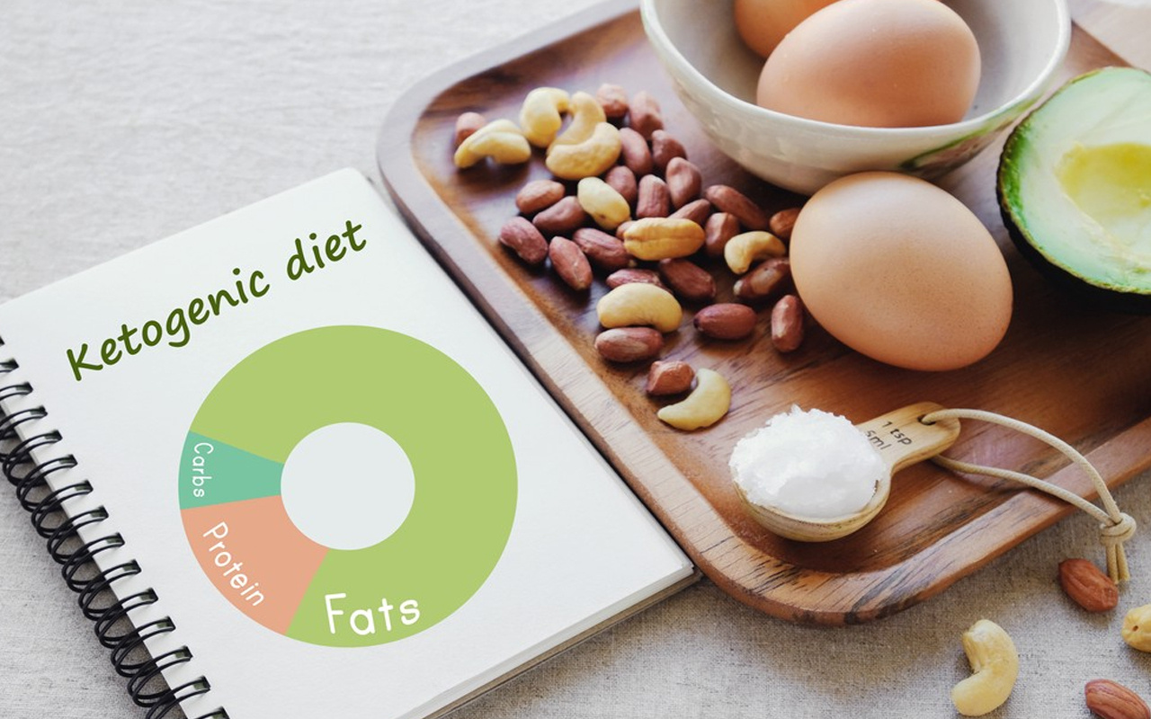 Ketojenik beslenme listesi ketojenik beslenme zararları