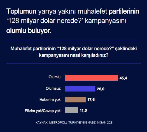 Metropoll'den bomba anket! İki ittifakın oylarında son durum... AK Parti kongrelerine yoğun tepki