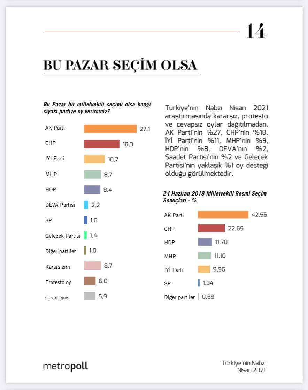 Metropoll'den çok çarpıcı anket! Halkın dörtte biri zorunlu ihtiyaçlarını karşılayamıyor