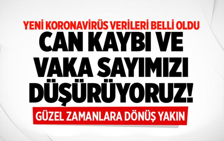 Türkiye 11 Mayıs 2021 koronavirüs vaka ve ölü sayısı! Sağlık Bakanlığı Kovid-19 tablosu