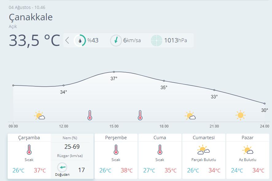 Orhan Şen'den Akdeniz'e yağmur müjdesi! Meteoroloji'den Marmara ve dört bölgeye uyarı