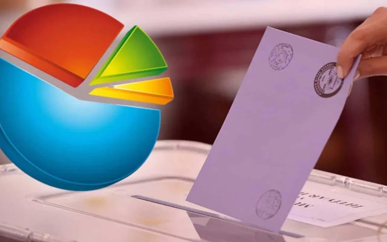 ORC'nin seçim anketinde AK Parti ve CHP ilk kez bu kadar yaklaştı! Yerel seçim anketiyle tepki çekmişti!
